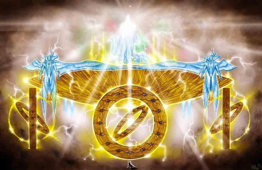 Angelic-Hierarchy